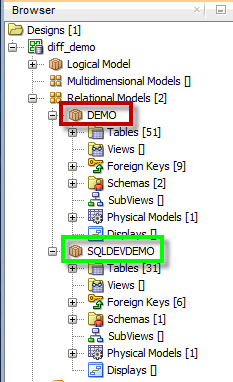 Basically run the Import data dictionary wizard twice, once for each schema.